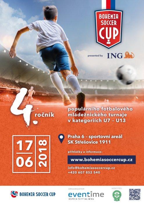4. ročník populárního fotbalového mládežnického turnaje v kategoriích U7-U13